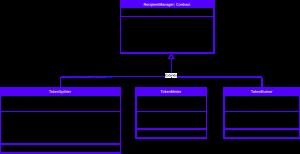TokenSplitter-TokenMinter-TokenBurner